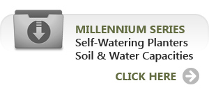 Soil and Water Capacity